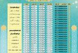 جدول اوقات شرعی ماه مبارک رمضان ۱۴۰۰ به افق شهرستان سراوان